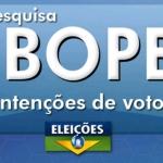 IBOPE 150x150 - PESQUISAS PARA PRESIDENTE: AMANHÃ TEM IBOPE E DATAFOLHA