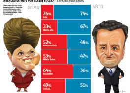 A eleição se ganhará com os que agora têm a perder, por Fernando Brito