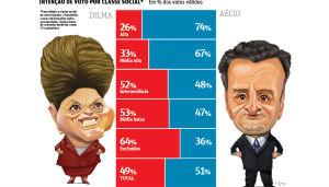 classeS 300x171 - A eleição se ganhará com os que agora têm a perder, por Fernando Brito