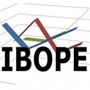 ibope pesquisa 300x300 - IBOPE traz Cássio e Ricardo empatados com 47%