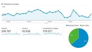 polêmica 300x172 - De cara nova: Polêmica Paraíba atinge meio milhão de visualizações em menos de um mês