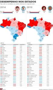 por estados 2014 e 2010 175x300 - Dilma vence em 15 estados; Aécio, em 11 e no DF