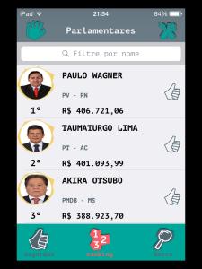 Foto 12 11 14 21 54 26 225x300 - Estudantes criam aplicativo para monitorar gasto com Deputados Federais