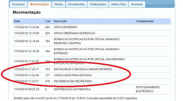 juiz decisão lula - Juiz deu liminar contra posse de Lula em 28 segundos!