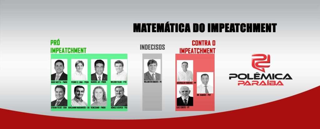 MATEMÁTICA DO IMPEACHMENT: mais dois deputados declaram voto favorável ao processo