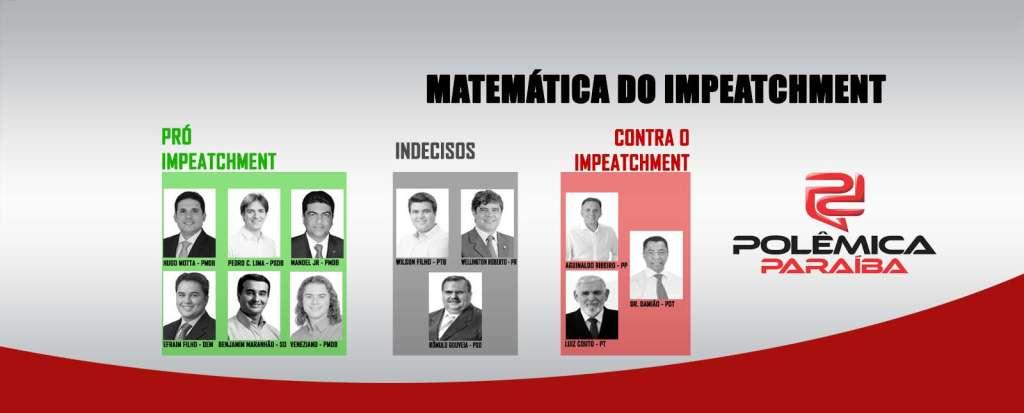 MATEMÁTICA DO IMPEACHMENT: Grupo favorável ao processo ganha mais um deputado paraibano