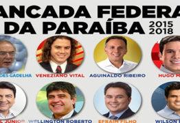 Qual o grau de influência dos 15 parlamentares da Paraíba nas redes sociais – VEJA AS NOTAS