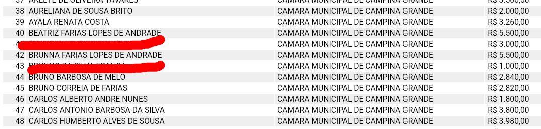 WhatsApp Image 2018 01 24 at 9.41.22 AM - GORDA MESADA: Sobrinhas de Ivonete e Manoel Ludgerio ganham quase R$15 mil dos cofres públicos de Campina Grande