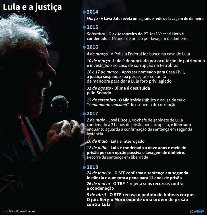 img lula cronograma - Veja a íntegra da decisão de Moro que mandou Lula à prisão