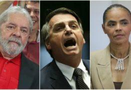 MESMO PRESO, LULA LIDERA PESQUISA DATAFOLHA: sem ele, Marina empata com Bolsonaro