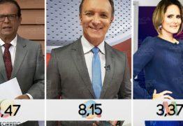 IBOPE DOS DEBATES: Hermes de Luna e Adelton Alves disputam primeiro lugar em João Pessoa