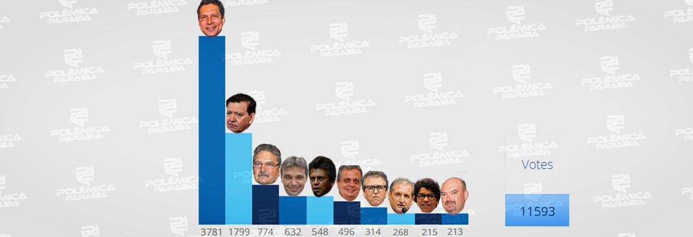 """""""TEM QUE METER A MÃO"""": Polícia da PB investiga desvio em renda de jogos"""