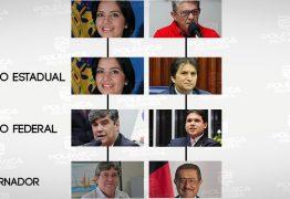 RADIOGRAFIA DA POLÍTICA: Eleição estadual em Pombal será um termômetro para 2020; Prefeito Verissinho e ex-prefeita Pollyana são os protagonistas da disputa
