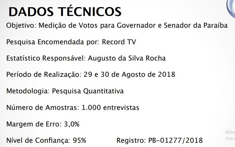 9965 - REAL TIME BIG DATA: Veja os novos número de intenção de voto para o senado da Paraíba
