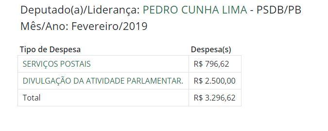 despesas fevereiro - EQUIPE DE TRABALHO: Pedro Cunha Lima segue estratégia 'antiprivilégios' e mantém apenas 14 assessores em gabinete