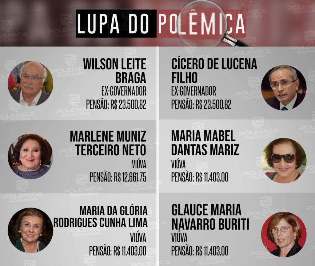 Lupa 3 Ex Gov 1024x865 - LUPA DO POLÊMICA: Mesmo com decisão do STF contrária ex-governadores, viúvas e filhas recebem pensões na Paraíba