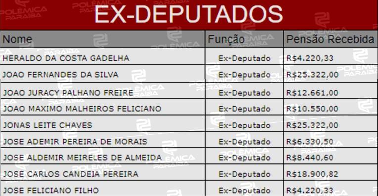 3 1 - LUPA DO POLÊMICA: 56 ex-deputados estaduais recebem aposentadoria especial na Paraíba - VEJA TABELA COMPLETA