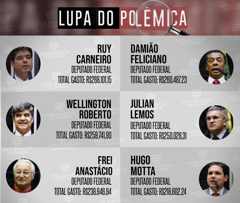 Lupa 14 Info 1 - LUPA DO POLÊMICA: saiba quanto gastaram os deputados federais paraibanos durante os primeiros seis meses de 2019 - VEJA TABELA COMPLETA