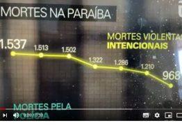 MENOS MORTES, POLÍCIA EFICIENTE: Polícia paraibana é destaque no Fantástico por números positivos na segurança – VEJA REPORTAGEM