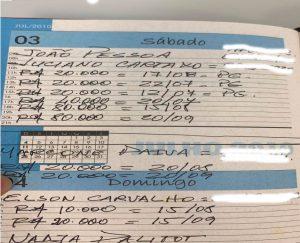 Cartaxo 300x243 - BOMBA: PF encontra lista com valores para políticos paraibanos em casa de Wilson Santiago - VEJA OS NOMES