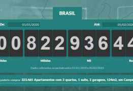 EM TEMPO REAL: Brasileiros já pagaram R$ 300 bi em impostos desde o início do ano