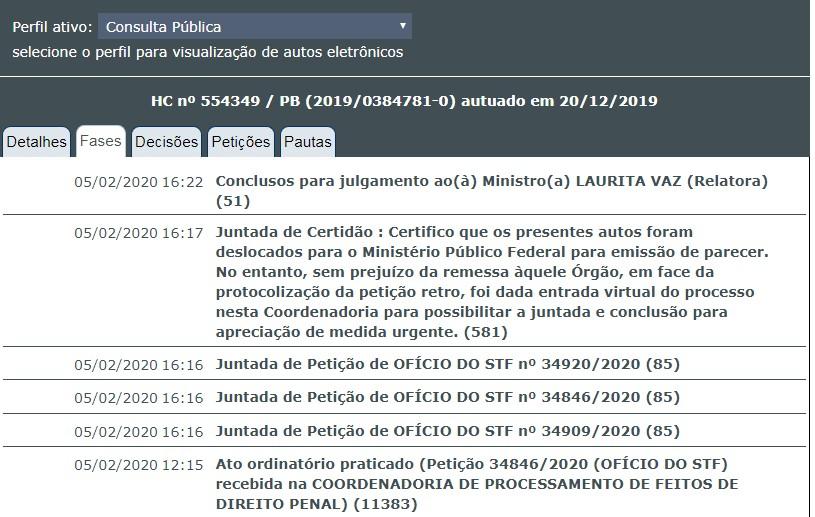STJ CONCLUSO PARA JULGAMENTO - CALVÁRIO: MPF ainda encaminhará parecer ao STJ, mas Laurita Vaz pode decidir antes sobre prisão de Ricardo