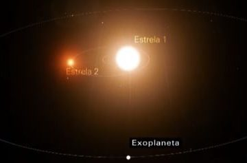 planeta 360x237 - Estagiário da NASA vira celebridade mundial, após descobrir novo planeta
