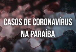 ISOLAMENTO CAI: Paraíba tem 1.501 casos de Covid-19 e mais 27 óbitos; 4 nas útimas 24h