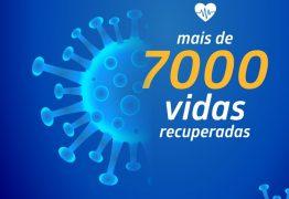 Hapvida atinge a marca de mais de 7 mil recuperados da Covid-19 em toda a rede
