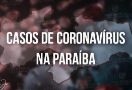 Paraíba registra 324 novos casos de Covid-19 em 24h; total de mortos chega a 1.302