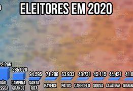 QUASE 100 MIL ELEITORES A MAIS: Saiba o tamanho do eleitorado paraibano em 2020 e quais os maiores colégios eleitorais do estado por região