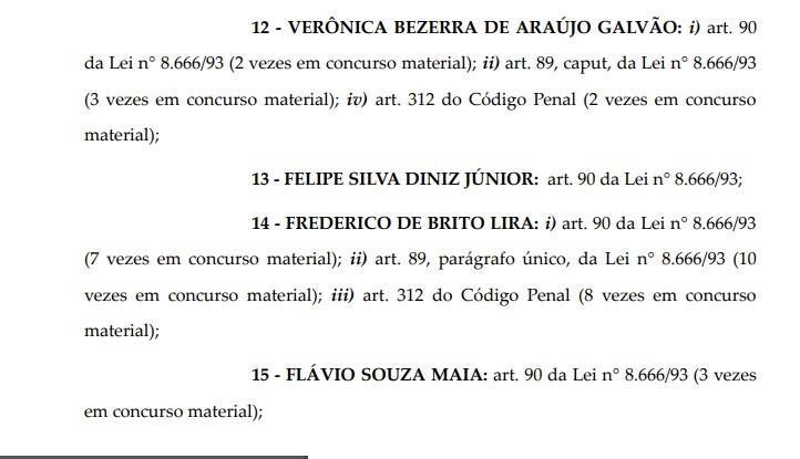 05 - FAMINTOS: MPF denuncia secretário de Educação e três ex-secretários em Campina Grande