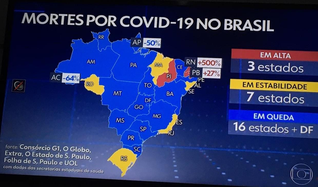 WhatsApp Image 2020 10 19 at 20.56.20 - Paraíba registra 27% de crescimento no número de mortes por Covid-19, diz consórcio