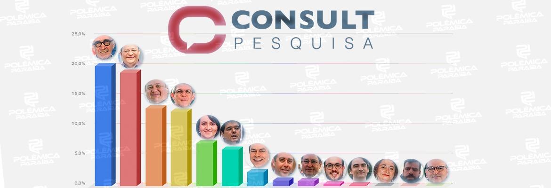 WhatsApp Image 2020 10 20 at 12.41.08 - ELEIÇÕES 2020: pesquisa Consult/Arapuan apresenta mudança de posição entre os primeiros colocados; veja os números