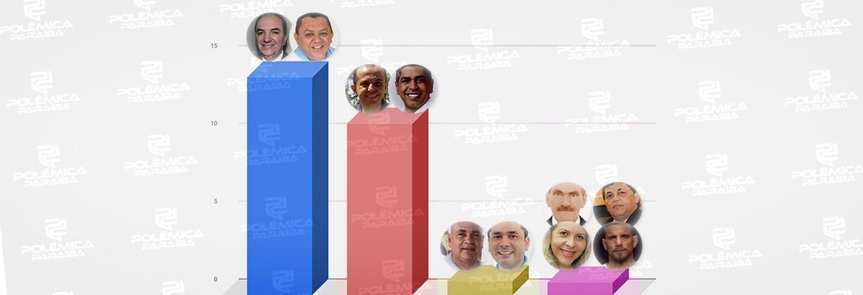 WhatsApp Image 2020 10 21 at 15.07.09 - PESQUISA CONSULT/ARAPUAN: confira os 27 candidatos a vereadores mais lembrados na pesquisa espontânea