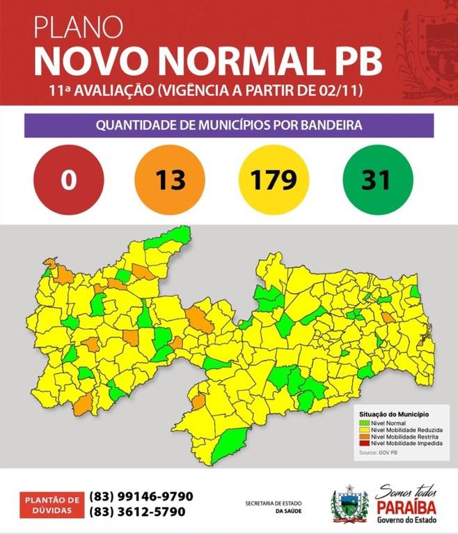 novo normal 1 - NOVO NORMAL PARAÍBA: Aumenta número de municípios em bandeira verde, mas 80% ainda estão na amarela
