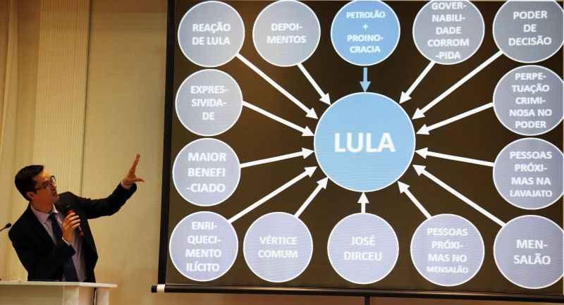 power point dallagnol - É preciso resgatar a verdade histórica nacional - por Rui Leitão