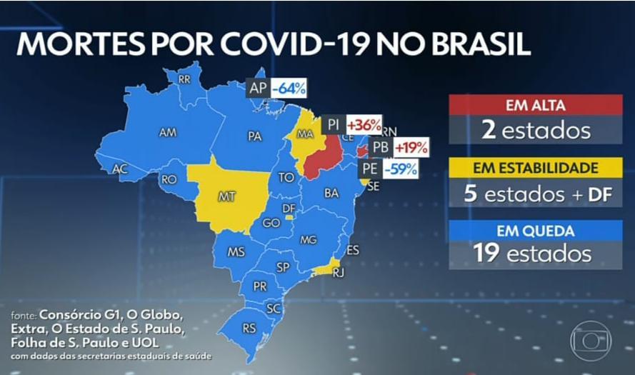 whatsapp image 2020 10 16 at 071347 1 - ZONA VERMELHA: Paraíba registra aumento no número de óbitos por Covid-19