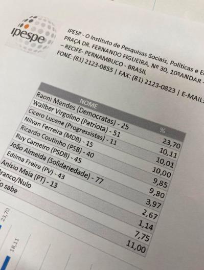 WhatsApp Image 2020 11 13 at 13.39.24 - FAKE NEWS! IPESPE desmente pesquisa falsa sobre as eleições de João Pessoa