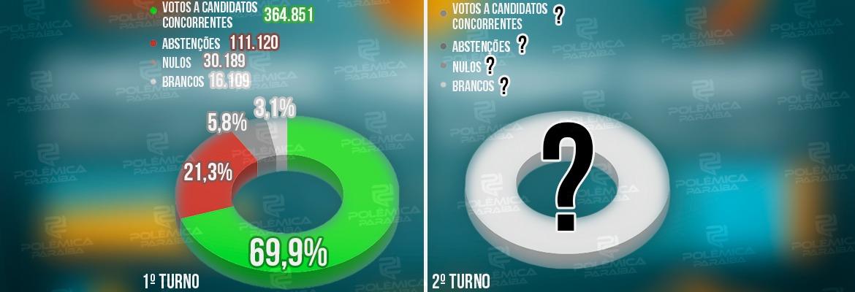 comparativo joao pessoa atual - SEGUNDO TURNO: confira em números o perfil do eleitor pessoense nestas eleições – VEJA GRÁFICOS