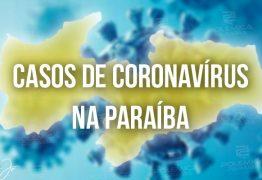 NA PARAÍBA: estado registra 971 novos casos de Covid-19 e 09 óbitos nesta terça-feira