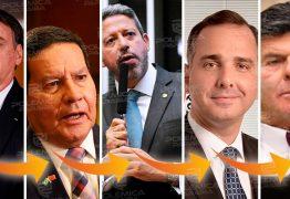 Confira como fica a linha sucessória presidencial após as eleições dos novos presidentes no Congresso