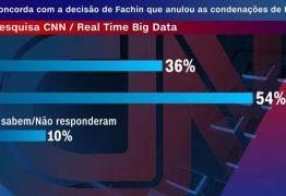 PESQUISA CNN: 56% discordam da anulação de condenação do ex-presidente Lula