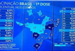 COVID-19: Paraíba continua como quarto estado que mais vacina no Brasil; número de óbitos se mantém estável