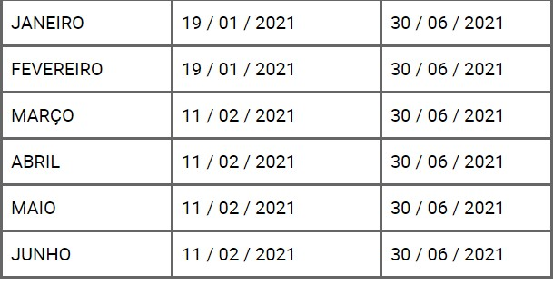 2 - CAIXA e BB pagam PIS/PASEP até o fim deste mês; saiba como receber