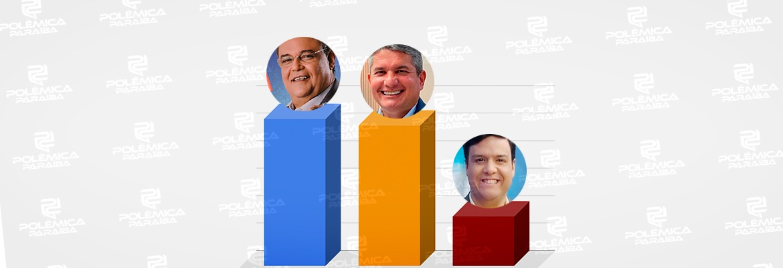 WhatsApp Image 2021 06 15 at 16.07.45 - IBOPE PROGRAMA POLICIAL: Vinícius Henrique, da TV Arapuan, lidera o ranking de audiência entre as emissoras locais - CONFIRA