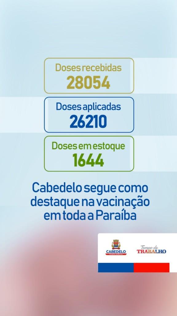 vacina 26 mil 3 - Cabedelo ultrapassa a marca de 26 mil doses de vacina aplicadas contra a Covid-19