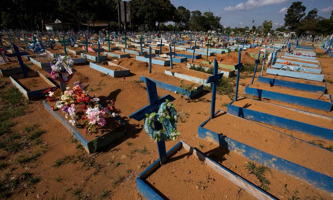 Brasil tem média de mortes por covid acima de 2 mil pelo quinto dia seguido