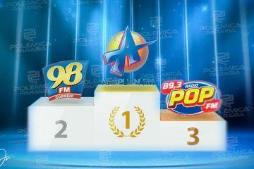 WhatsApp Image 2021 04 12 at 15.58.29 360x240 - Na liderança desde janeiro, Arapuan FM domina mais uma vez o primeiro lugar entre as rádios mais acessadas do RadiosNet; veja os números