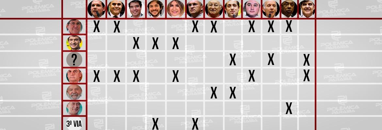 WhatsApp Image 2021 07 02 at 16.00.18 - ELEIÇÕES 2022: como a atual posição de parlamentares paraibanos vai influenciar suas decisões em 2022?